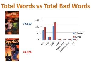 Totalwordvbadwords
